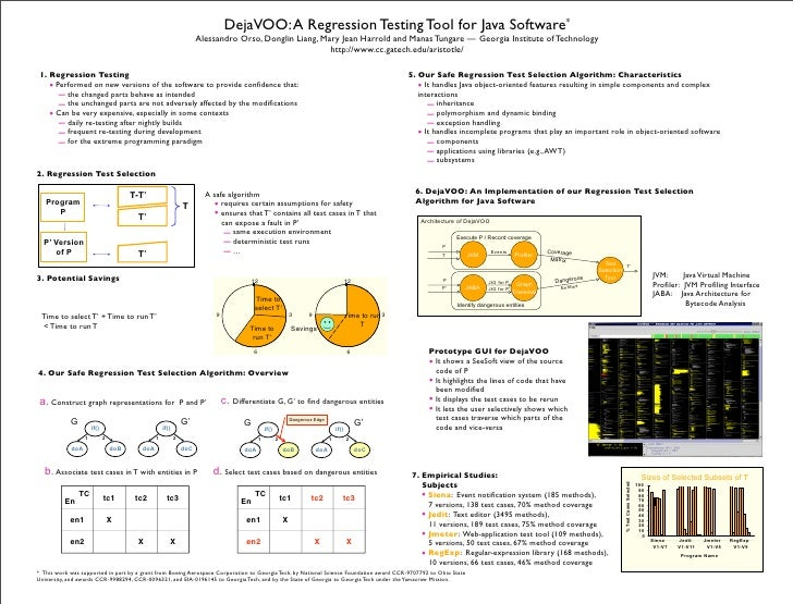 DejaVOO: A Regression Testing Tool for Java Software