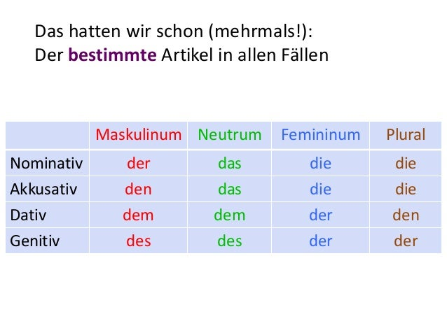 Deklination4 for Nominativ genitiv dativ akkusativ