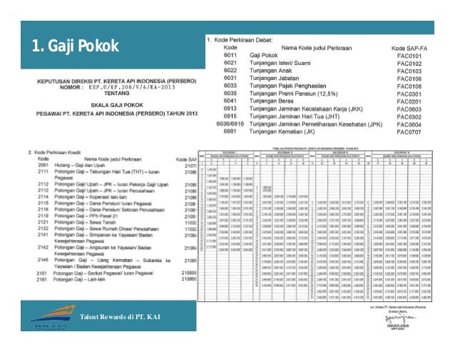 change management pt kai The results show that the eight stages of the organizational change as  jonan to  change the indonesia railway company, pt kereta api indonesia, from now   the new era of kai management began when pjka was transformed into.