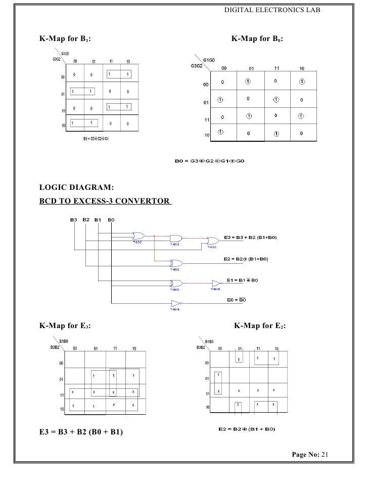 Binary to decimal converter ic