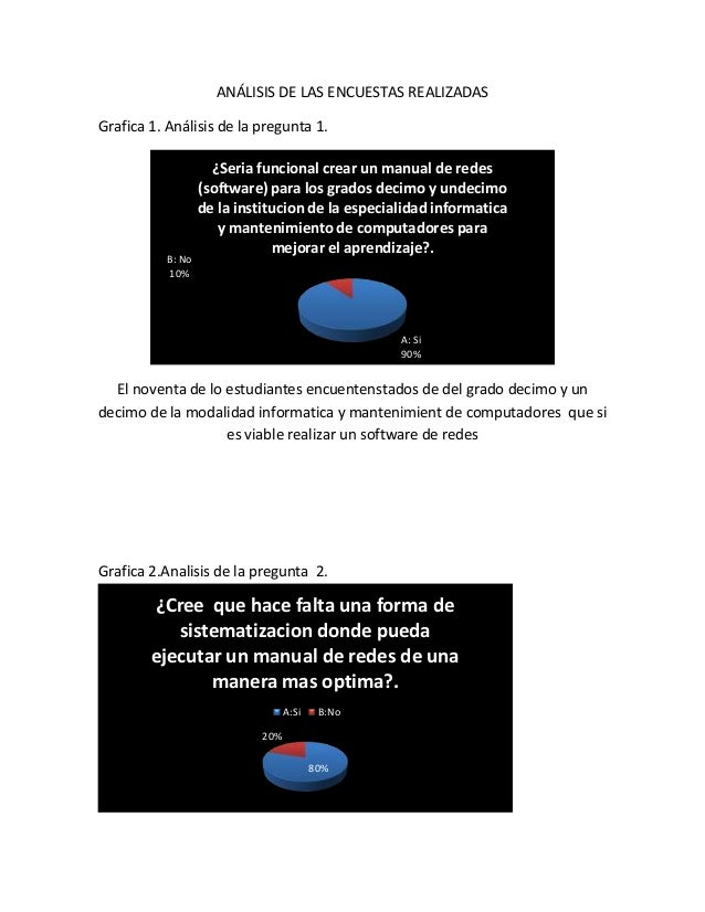 ANÁLISIS DE LAS ENCUESTAS REALIZADASGrafica 1. Análisis de la pregunta 1.El noventa de lo estudiantes encuentenstados de d...