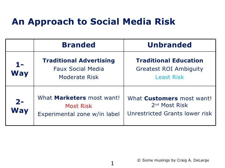 DeLarge Social Media Risk Matrix