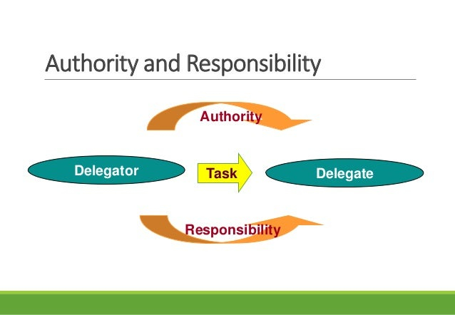 delegating responsibility Brian tracy shares how to delegate work effectively using 7 essential  management  for you to advance in management to higher positions of  responsibility.