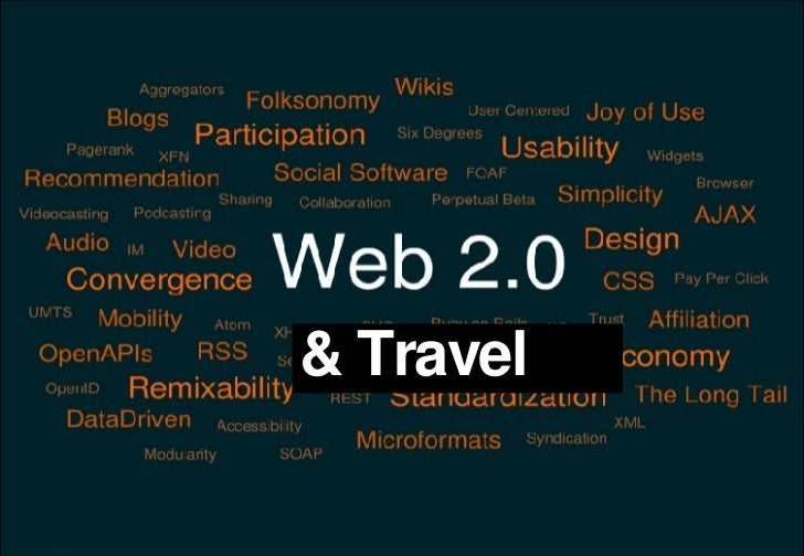 Digital Marketing for the Travel Industry in the Web 2.0. Scenario