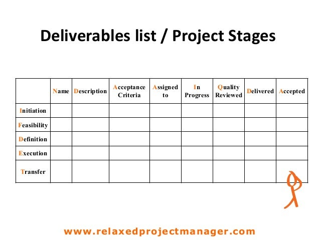 Deliverables list project stages for Marketing deliverables template