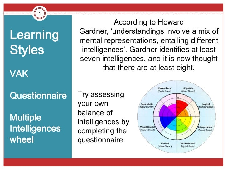 1                            According to HowardLearning        Gardner, 'understandings involve a mix of                m...