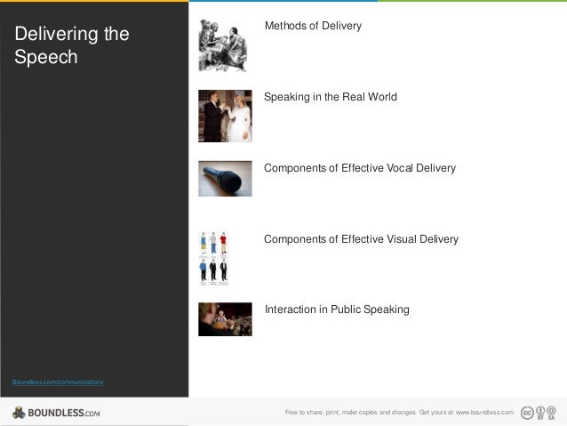 Delivering the Speech  Methods of Delivery  Speaking in the Real World  Components of Effective Vocal Delivery  Components...