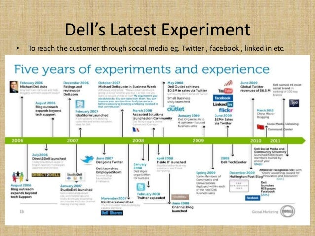dell customer relationship management case study