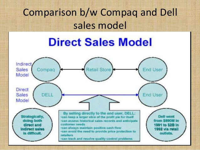 Buy working capital case study