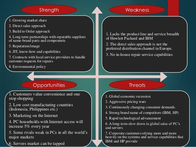 swot analysis woolworths Woolworths holdings limited is an investment holding company and one of the top 100 companies listed on the johannesburg securities exchange its core business focus is the provision of retail and financial services to upper and middle income groups mainly in south africa but also in africa, australia and new zealand.