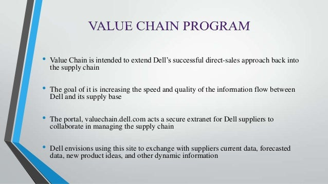 inventory management case study dell Dell case study – harvard business school question 1: dell's working capital competitive advantage one of the biggestadvantages that dell enjoys.