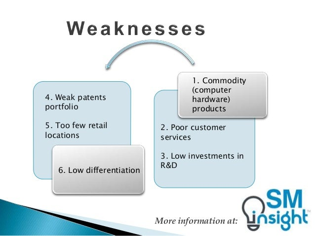 a swot analysis of dell computers Afterwards, we focused on the capability of dell to overcome external threats, and  seize the industry's opportunities, by conducting a swot analysis [appendix.