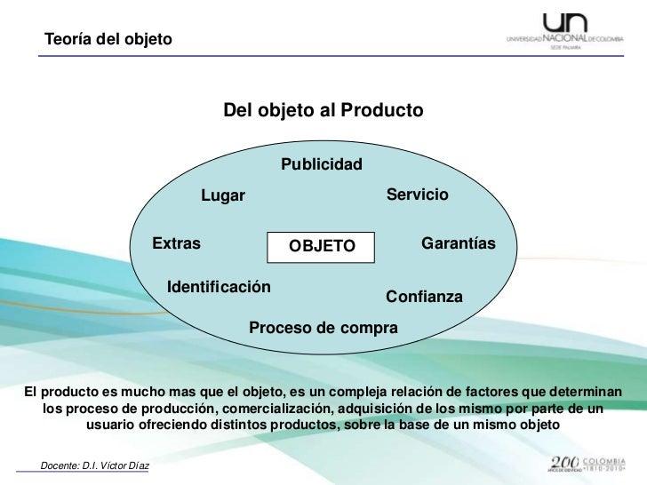 Del objeto al Producto<br />Publicidad<br />Servicio<br />Lugar<br />Garantías<br />Extras<br />OBJETO<br />Identificación...