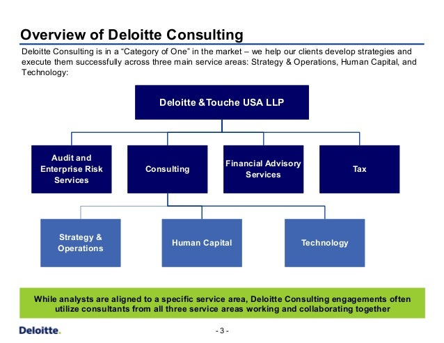 Consulting Company Interview
