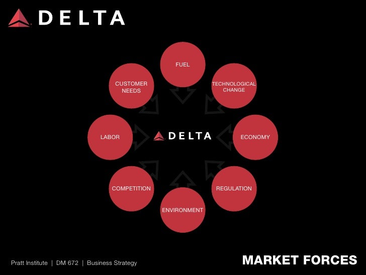 delta airlines business strategy Since delta controls more business revenue than american or united, that gives them fewer seats that face really low-cost competition and their fares are diluted less than american or united, said ben baldanza, former chief executive of spirit airlines.