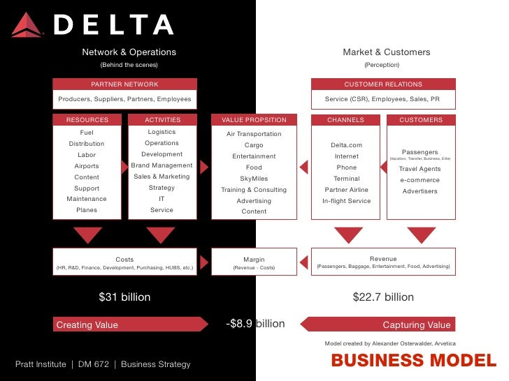 delta airlines labor relations Delta air lines (delta) began serving commercial passenger flights in 1929 with   early interventions include referrals to the employee assistance program (eap)   moreover, outreach happens in the other direction after critical issues arise.