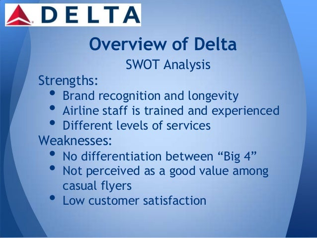 airline portfolio delta air lines analysis Get delta air lines inc (dal:nyse) real-time stock quotes, news and financial information from cnbc.