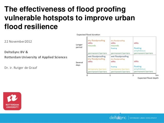 The effectiveness of flood proofingvulnerable hotspots to improve urbanflood resilience22 November2012DeltaSync BV &Rotter...