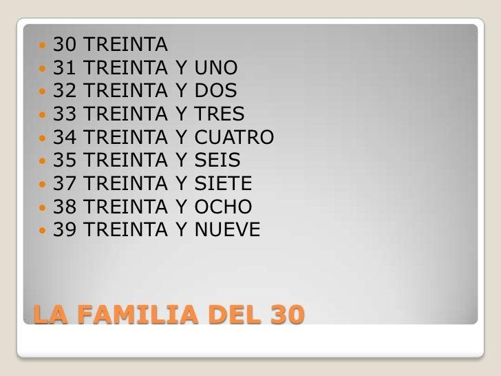 21 in spanish veinte y uno or veintiuno en