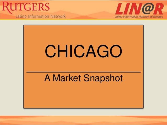Dem   chicago market snapshot