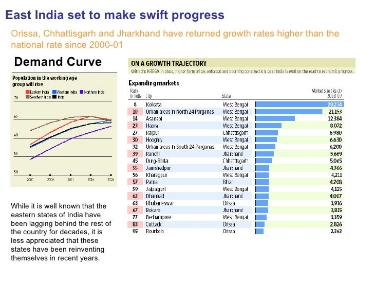 East India set to make swift progress Orissa, Chhattisgarh and Jharkhand have returned growth rates higher than the nation...
