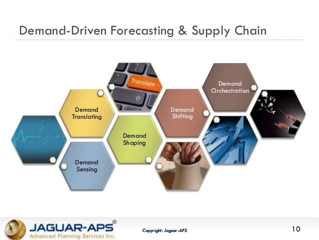 demand forecasting in supply chain Chapter 7 • demand forecasting in a supply chain 189 harder to forecast revenue for a given product with the same degree of accuracy the.