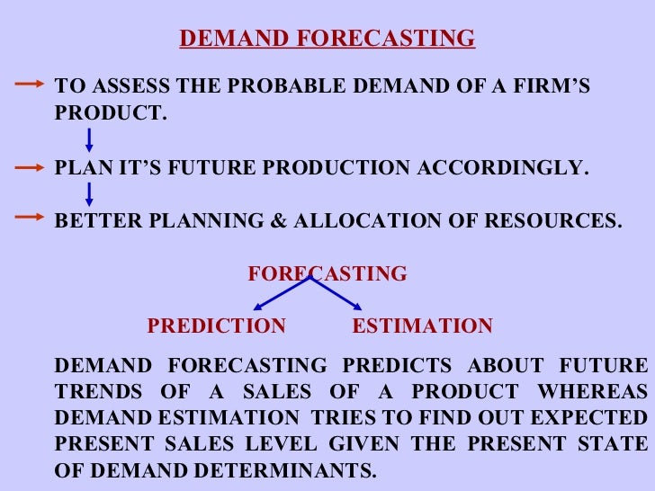 Demand Forecasting Examples Demand Forecasting