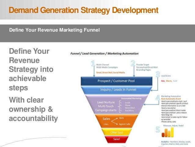 revenue generation strategies Cultural transformation emphasizing speed, innovation, and revenue-generation this harvard business review analytic services research, sponsored by red hat as  smart strategies to grow the business 1 revenue-generating cios: smart strategies to grow the business.