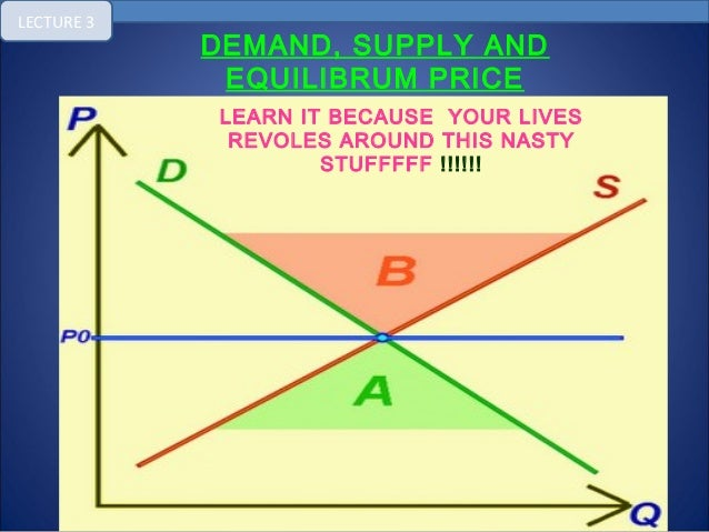 LECTURE 3 DEMAND, SUPPLY AND EQUILIBRUM PRICE LEARN IT BECAUSE YOUR LIVES REVOLES AROUND THIS NASTY STUFFFFF !!!!!!