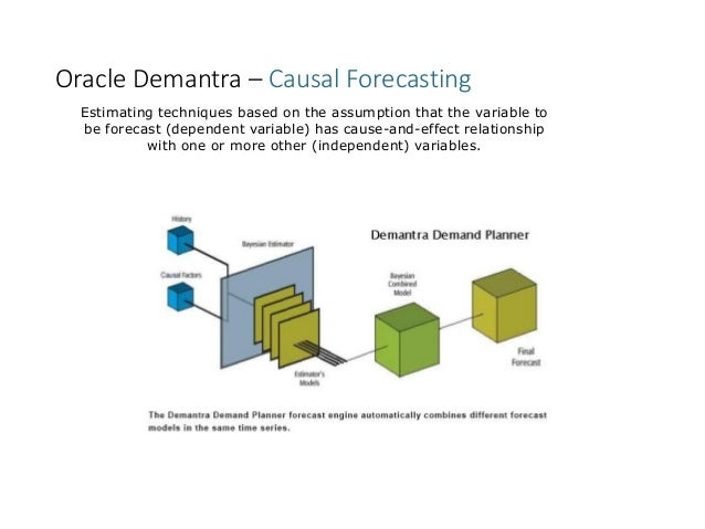 Oracle Demantra - Demand Planning Overview