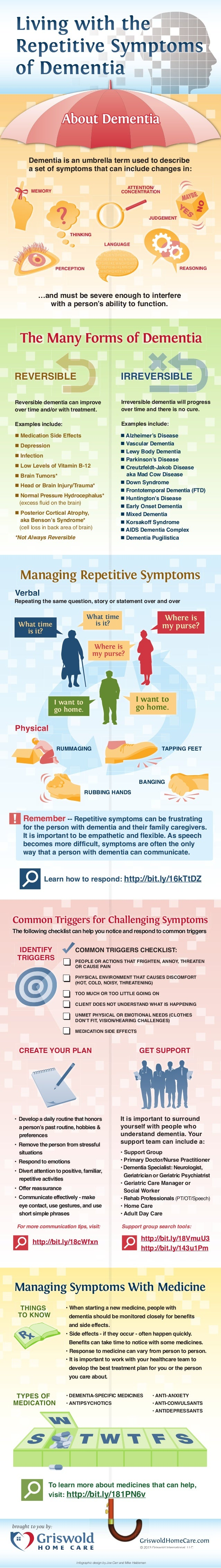 [Infographic] Living with the Repetitive Symptoms of Dementia