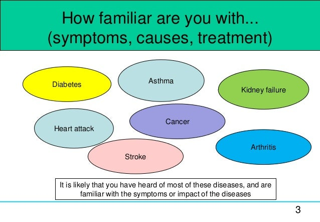 Kidney Cancer: Advice for the Caregiver