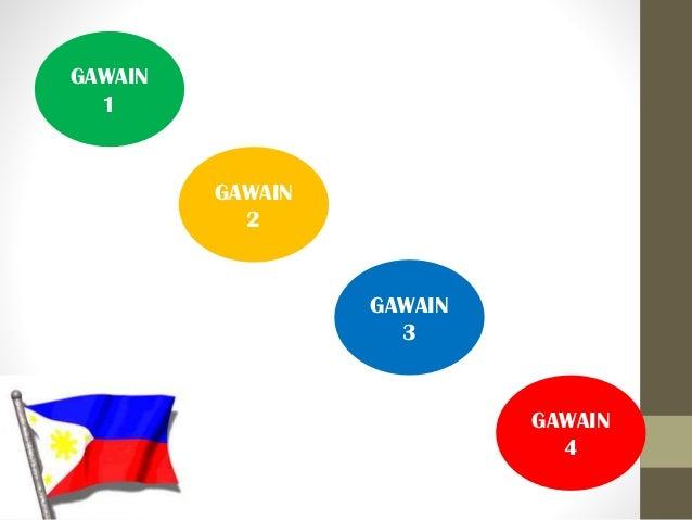 GAWAIN 2 GAWAIN 4 GAWAIN 1 GAWAIN 3
