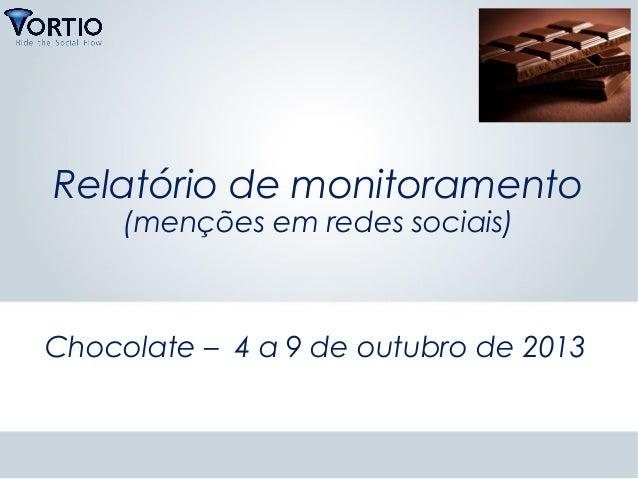Relatório de monitoramento (menções em redes sociais)  Chocolate – 4 a 9 de outubro de 2013