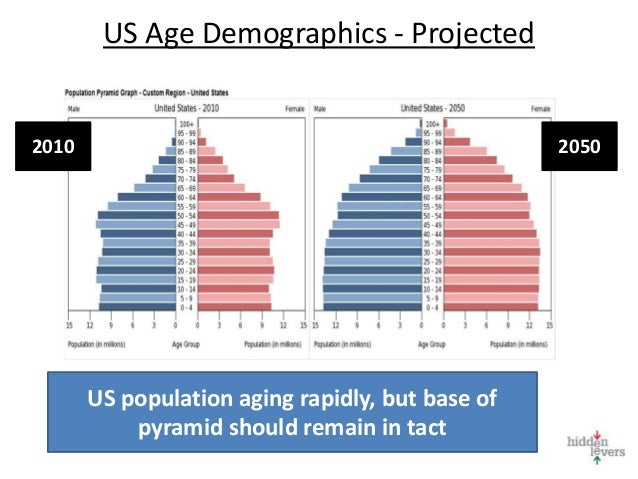 How the Aging Population Is Changing the Healthcare System pictures