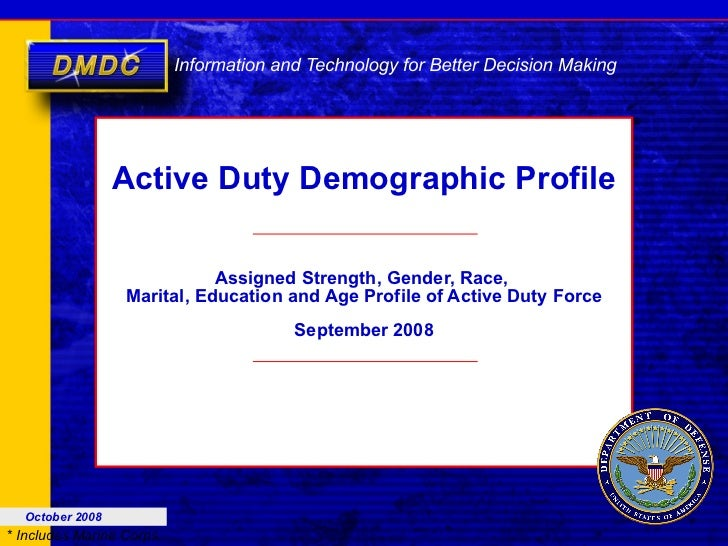 Active Duty Demographic Profile Assigned Strength, Gender, Race,  Marital, Education and Age Profile of Active Duty Force ...