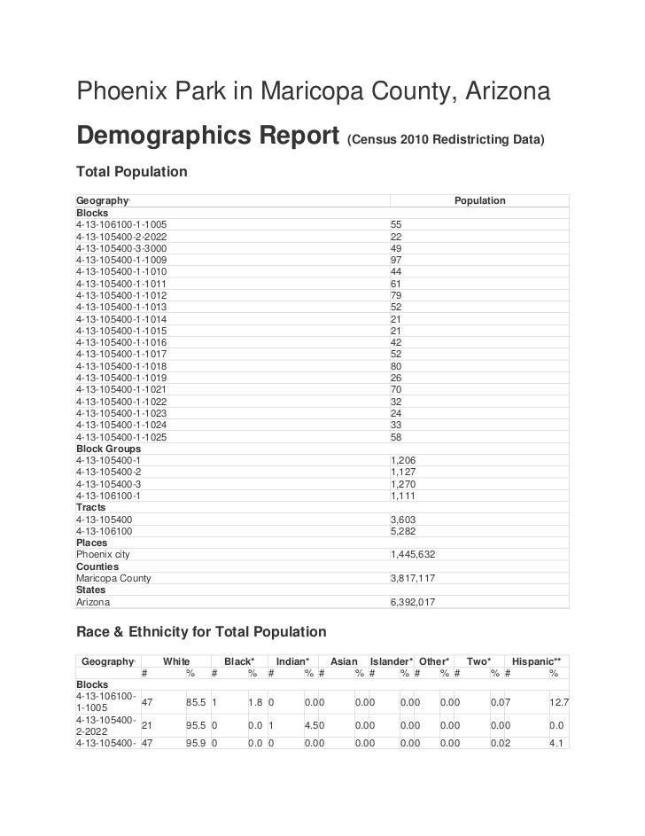 Phoenix Park in Maricopa County, ArizonaDemographics Report (Census 2010 Redistricting Data)Total PopulationGeography     ...