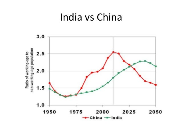 an overview of the chinas population and demography China's massive population is a legacy of communist party chairman mao tse-tung, who strove to increase the ranks of the red army by encouraging large families and banning imports of .
