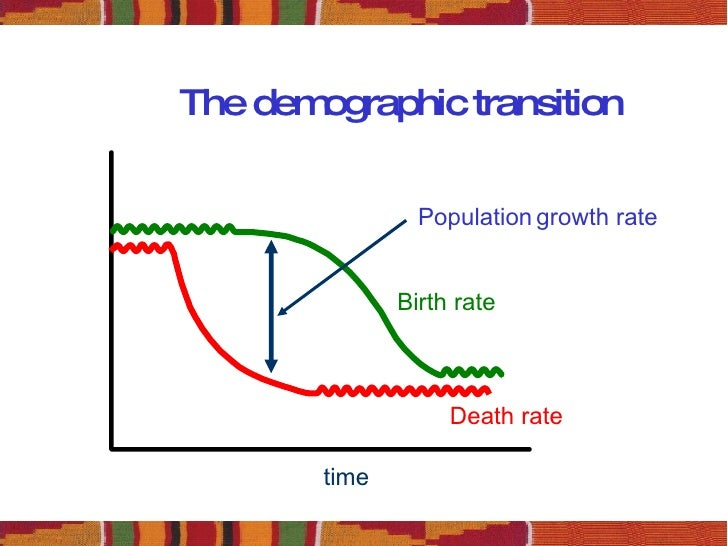 nigeria demographics Population, 190,632,261 note: estimates for this country explicitly take into  account the effects of excess mortality due to aids this can result in.