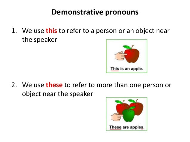 ... lessons english time demonstrative pronouns blendspace demonstrative