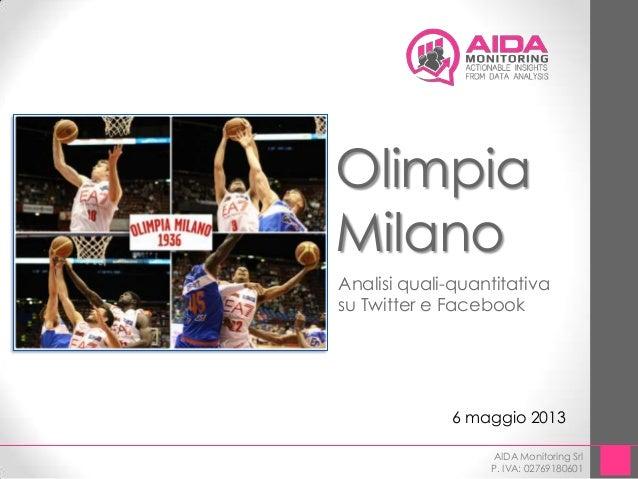 Data Analysis Demo - Olimpia Milano