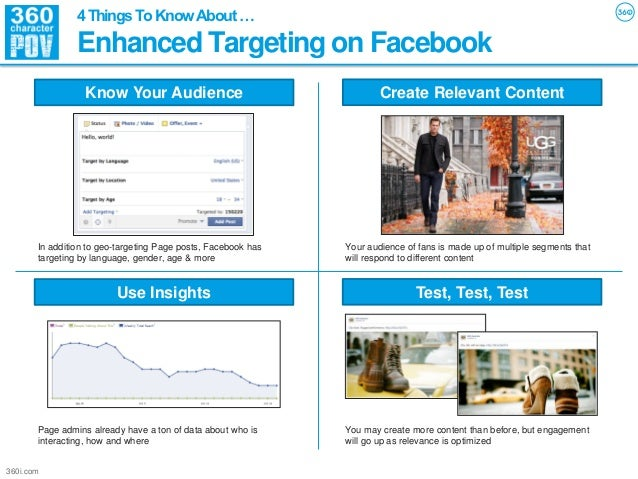 4 Things To Know About …                Enhanced Targeting on Facebook                  Know Your Audience                ...