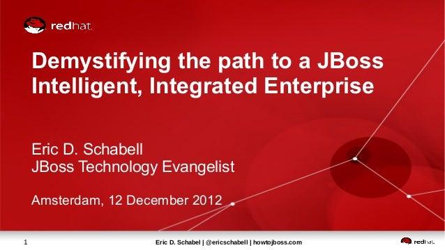 Demystifying the path to a JBoss    Intelligent, Integrated Enterprise    Eric D. Schabell    JBoss Technology Evangelist ...