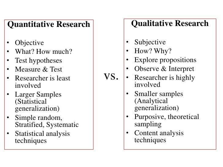 Write my qualitative paper