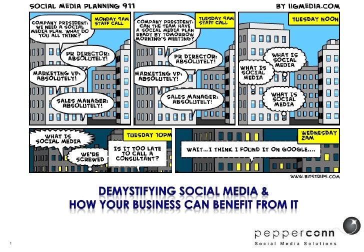 Demystify social media & business benefits 21 apr