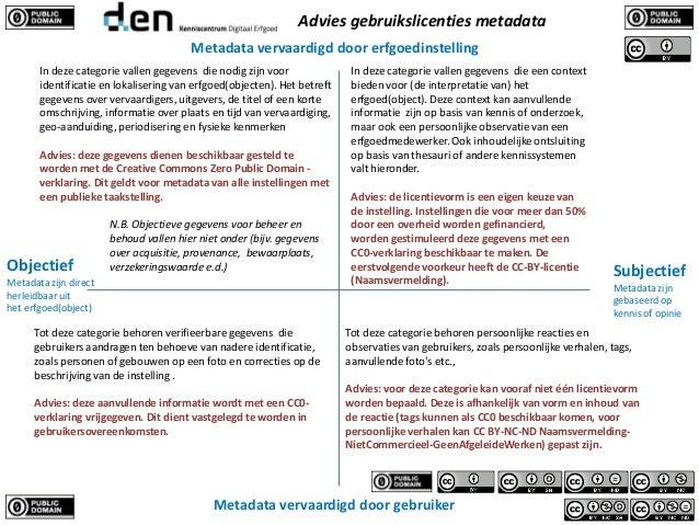 Advies gebruikslicenties metadata Metadata vervaardigd door erfgoedinstelling In deze categorie vallen gegevens die nodig ...