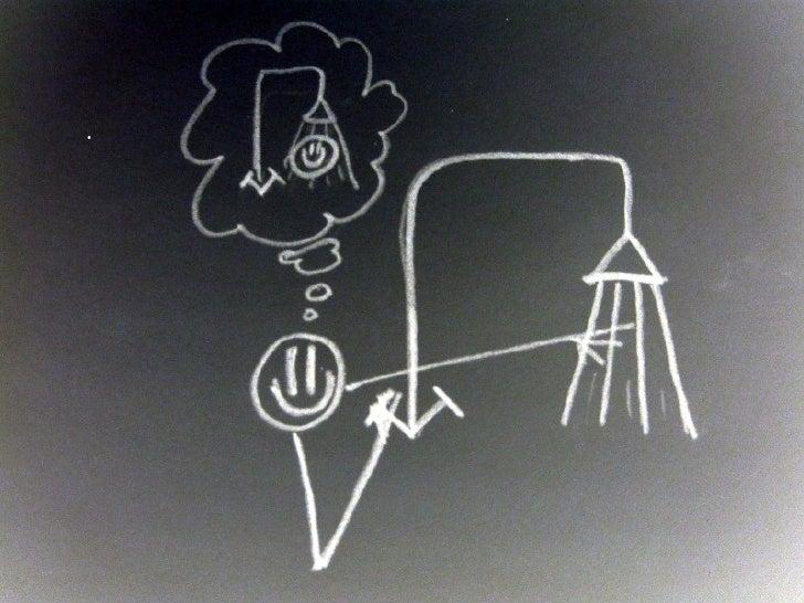 Den empiriska processen - Daniel Brolund