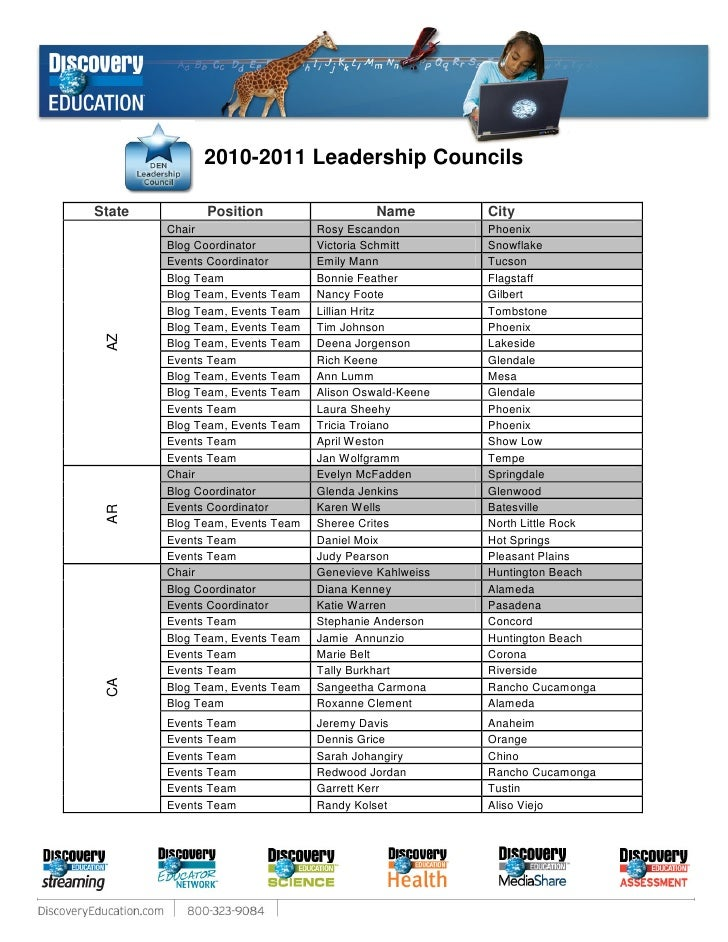 2010-2011 Leadership Councils  State         Position                    Name         City         Chair                  ...