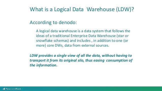 Denodo Datafest  Accelerating Self Service Bi With