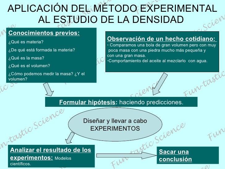 APLICACIÓN DEL MÉTODO EXPERIMENTAL AL ESTUDIO DE LA DENSIDAD  Conocimientos previos: ¿Qué es materia? ¿De qué está formada...
